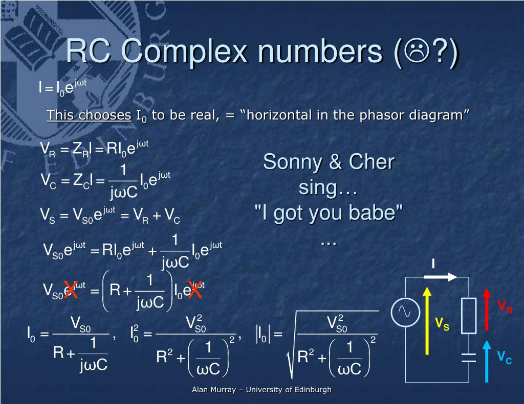 RC Complex numbers (