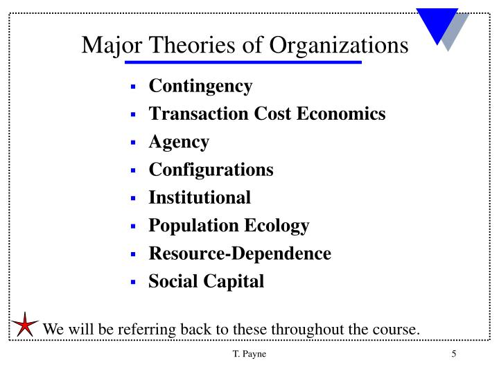 Major Theories of Organizations