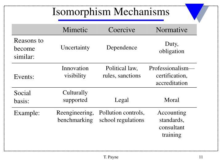 Isomorphism Mechanisms