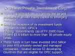 overseas private investment corp