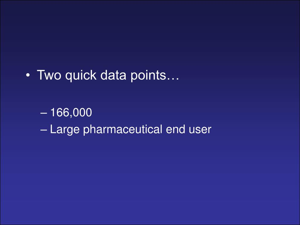 Two quick data points…