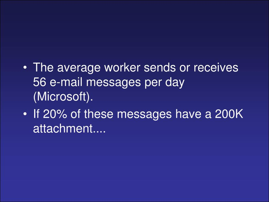 The average worker sends or receives 56 e-mail messages per day (Microsoft).