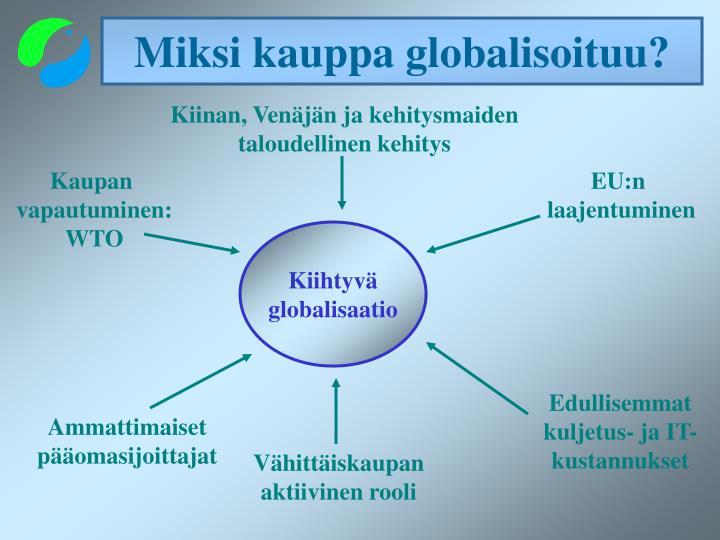 Miksi kauppa globalisoituu?