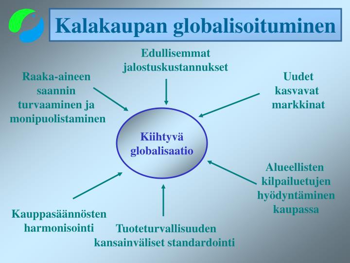 Kalakaupan globalisoituminen