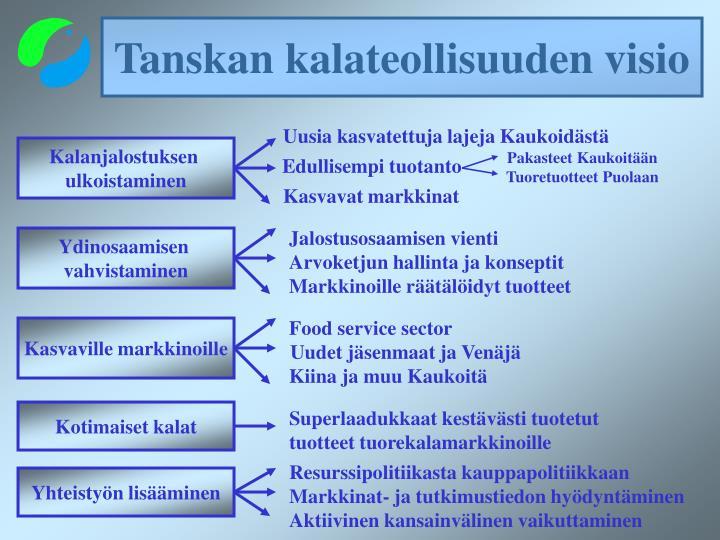 Tanskan kalateollisuuden visio
