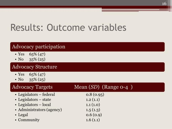 Results: Outcome variables