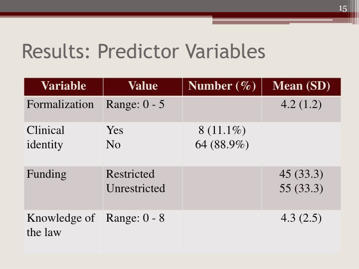 Results: Predictor Variables