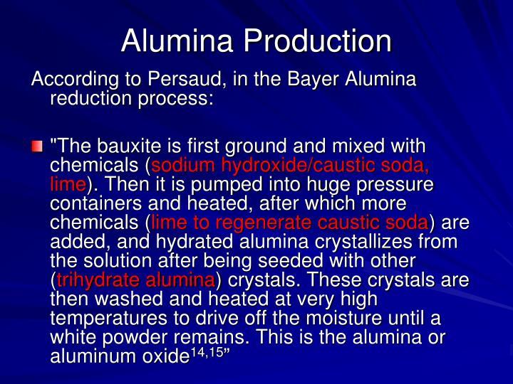 Alumina Production