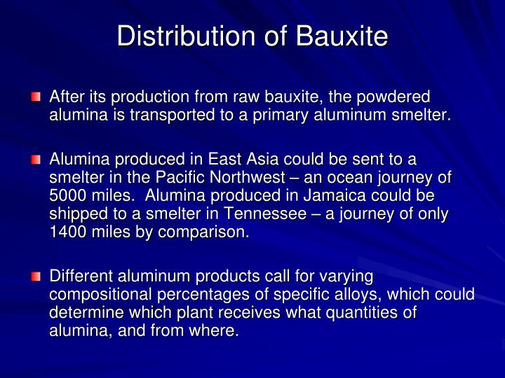 Distribution of Bauxite