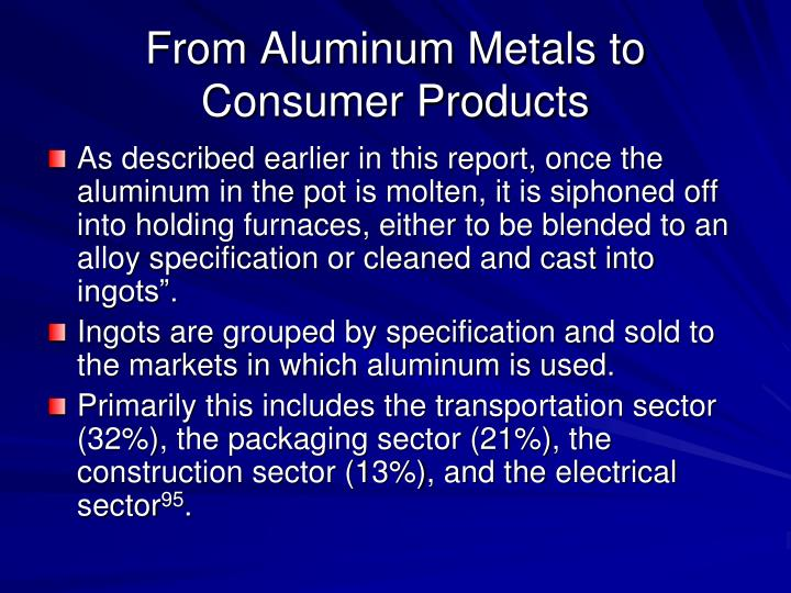 From Aluminum Metals to Consumer Products