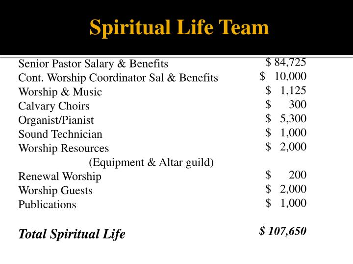Spiritual Life Team