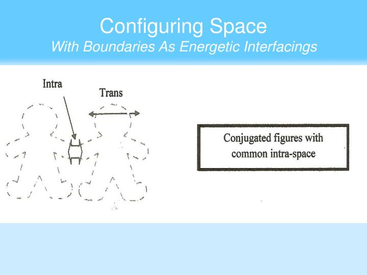 Configuring Space