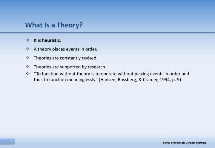 importance of counseling theories Relationship of theories to techniques  theories and techniques of group counseling  it is important to determine the time frame of the group depending on the .