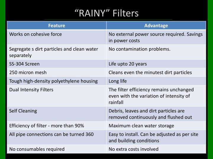 """""""RAINY"""" Filters"""