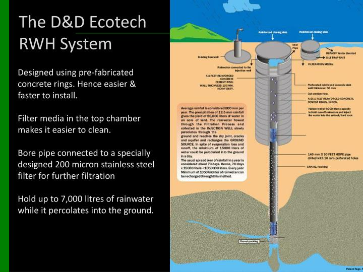 The D&D Ecotech