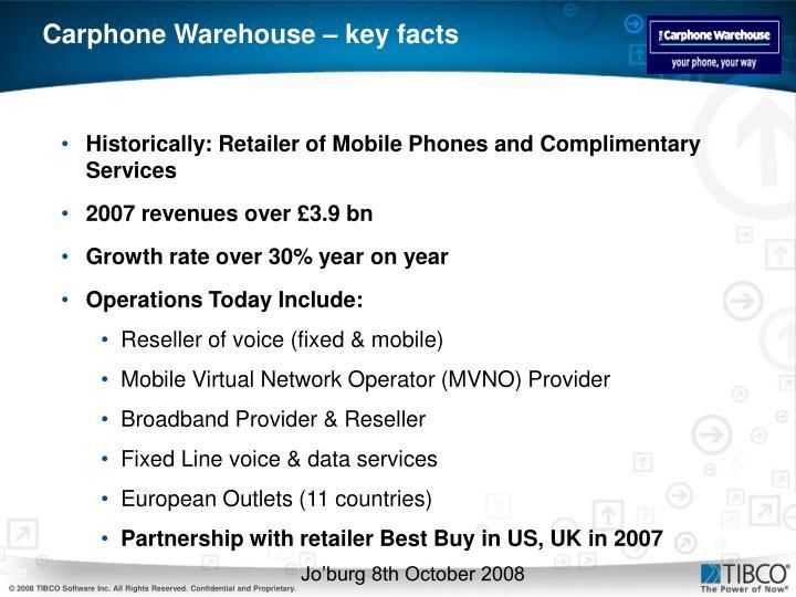 Carphone Warehouse – key facts