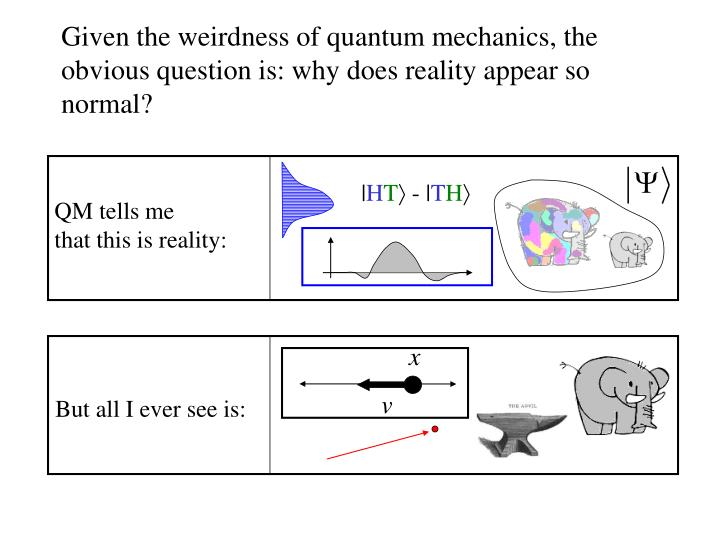 Given the weirdness of quantum mechanics, the obvious question is: why does reality appear so normal?