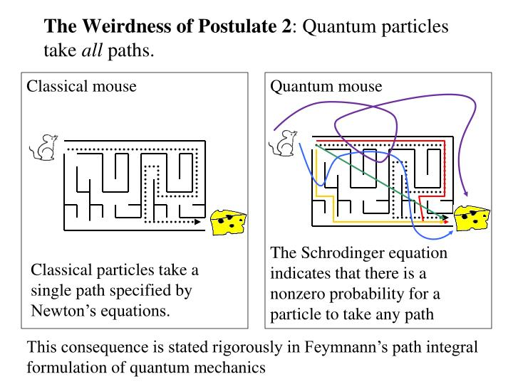 The Weirdness of Postulate 2