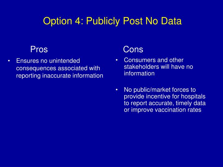 Option 4: Publicly Post No Data