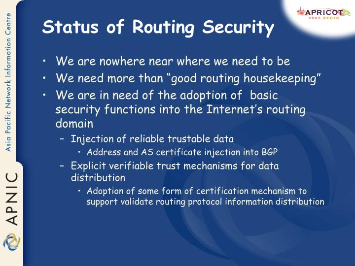 Status of Routing Security