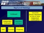 top level ontology