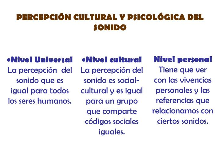 PERCEPCIÓN CULTURAL Y PSICOLÓGICA DEL SONIDO