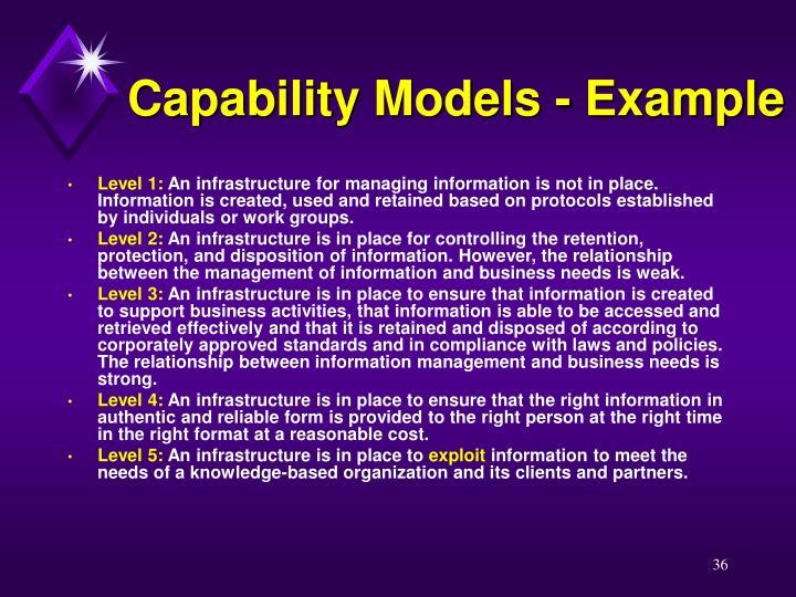 Capability Models - Example