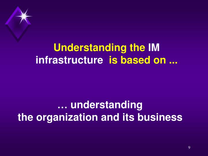 Understanding the