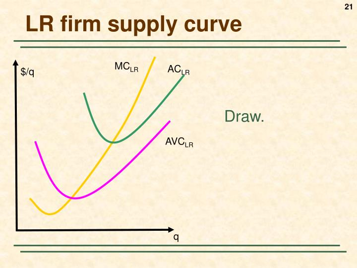 LR firm supply curve