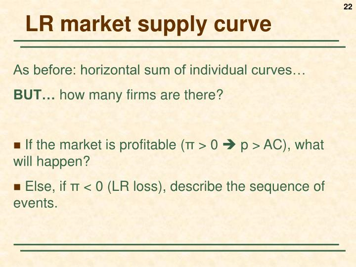 LR market supply curve