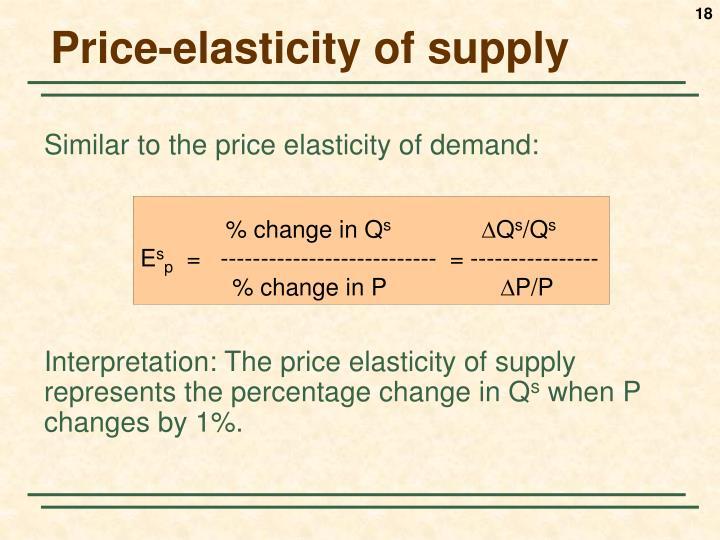 Price-elasticity of supply