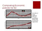 comparing economic policies for eu