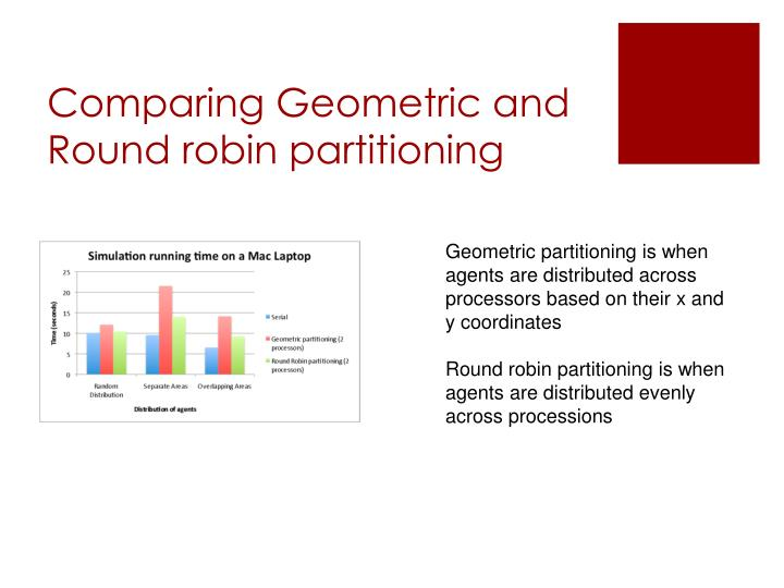 Comparing Geometric and Round robin partitioning