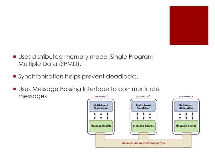 Uses distributed memory model Single Program Multiple Data (SPMD).
