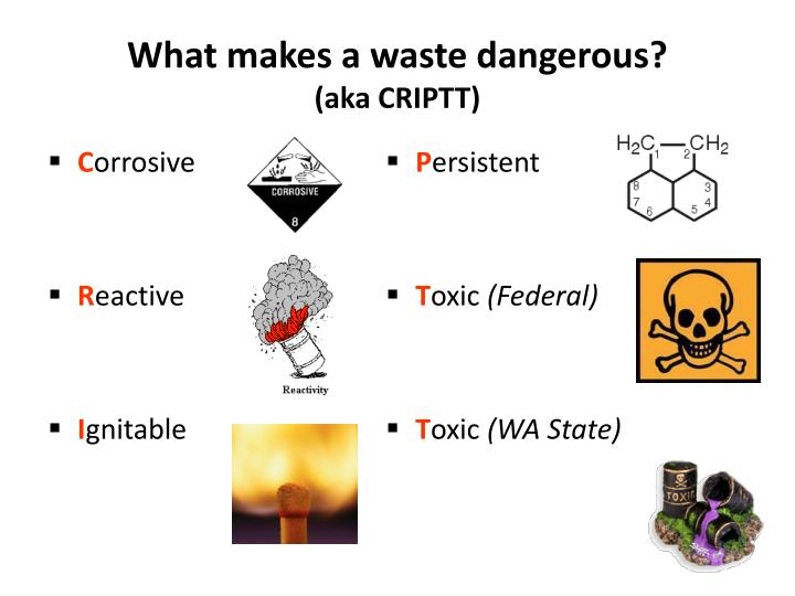What makes a waste dangerous?