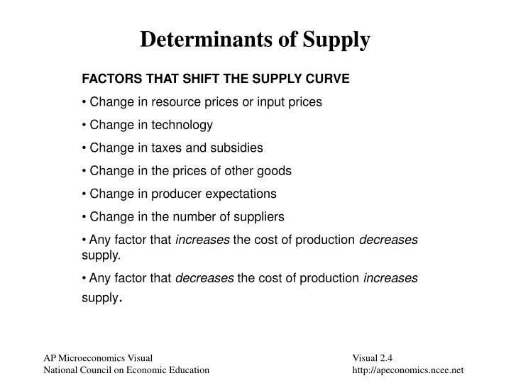 6 determinants of supply