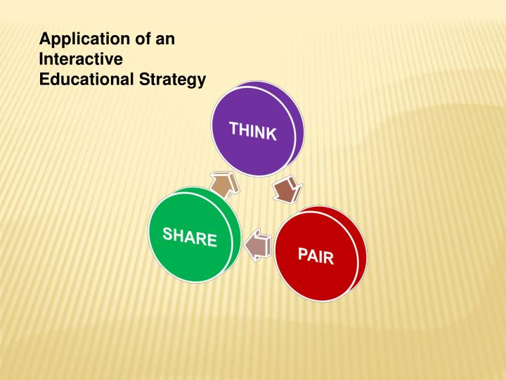 Application of an Interactive Educational Strategy