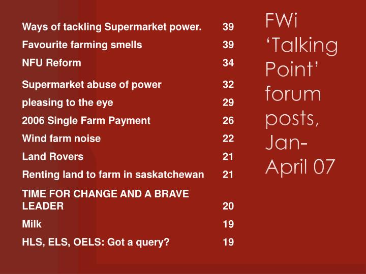 FWi 'Talking Point' forum posts, Jan-April 07