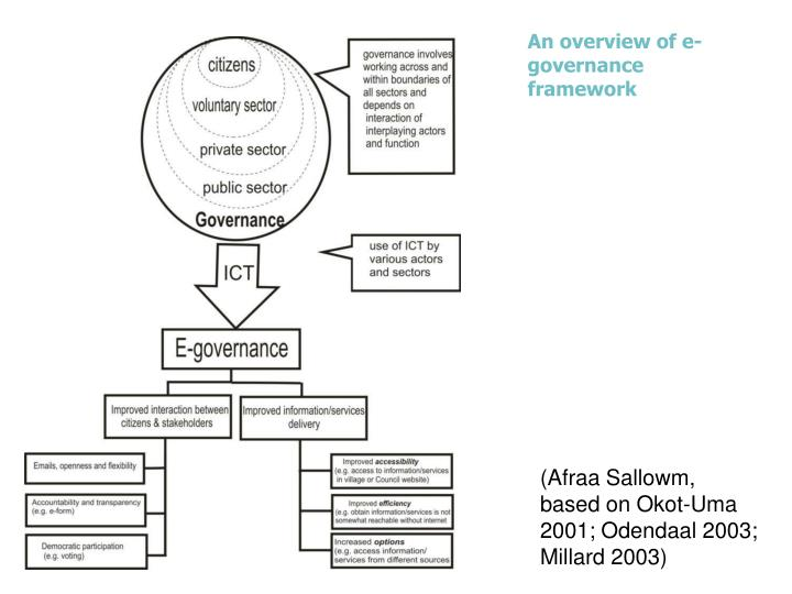 An overview of e-governance framework