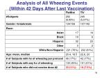 analysis of all wheezing events within 42 days after last vaccination