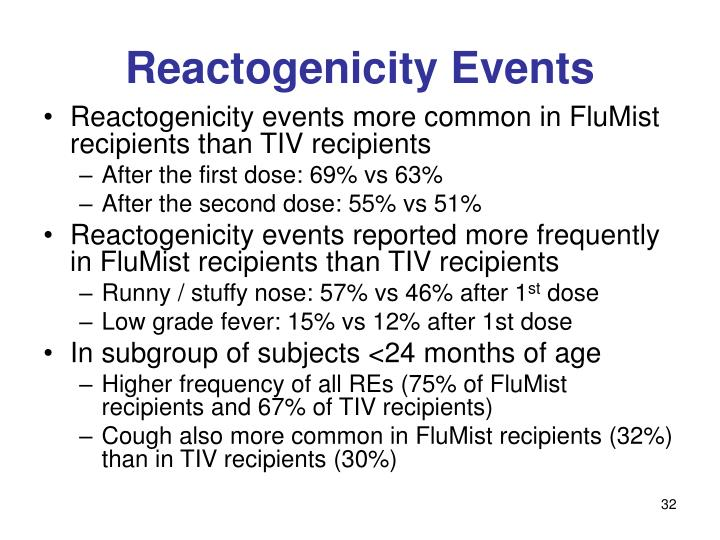 Reactogenicity Events