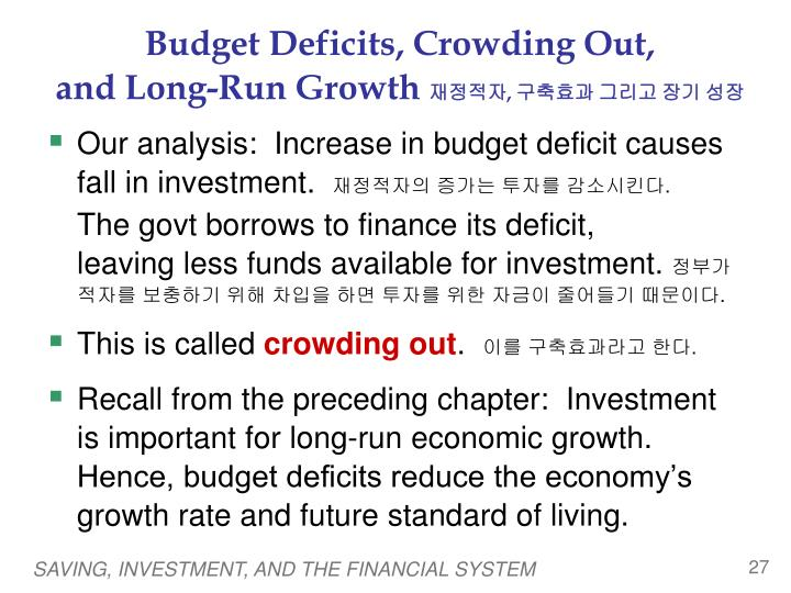 Budget Deficits, Crowding Out,