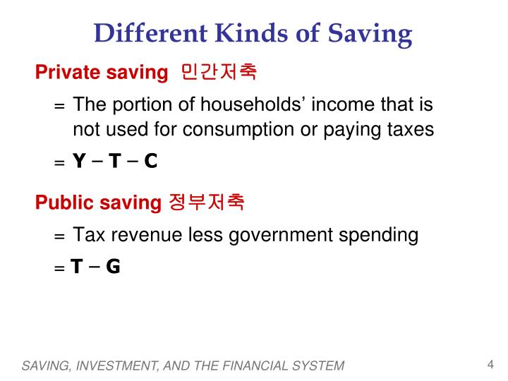 Different Kinds of Saving