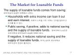 the market for loanable funds2