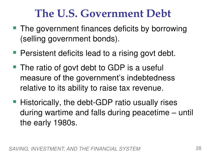 The U.S. Government Debt