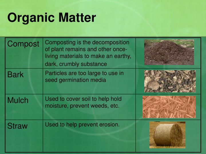 Ppt soil types and hydroponics materials powerpoint for Soil organic matter