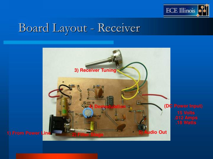 Board Layout - Receiver