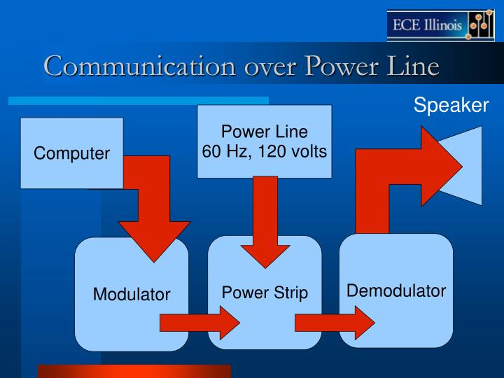 Communication over Power Line