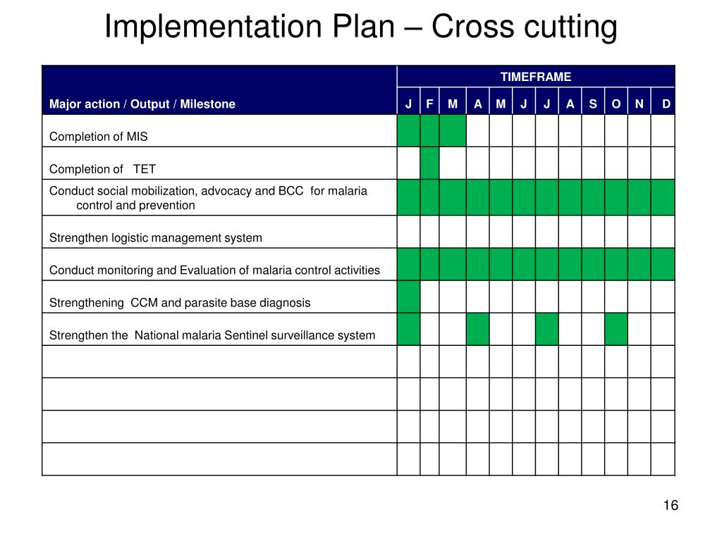 Implementation Plan – Cross cutting