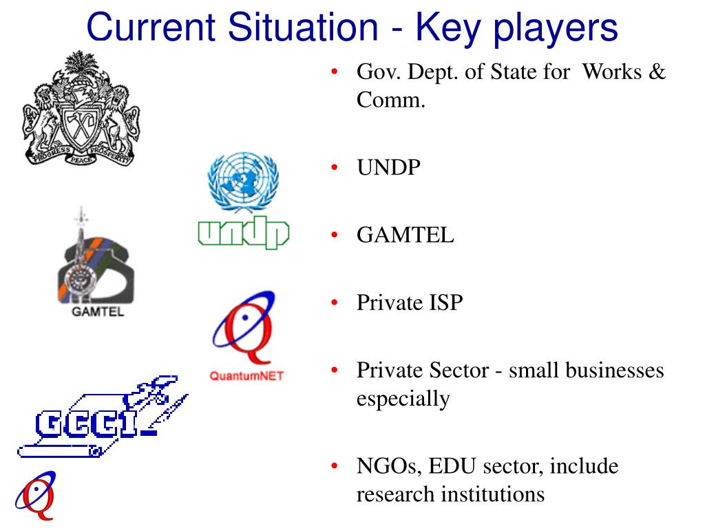 Current Situation - Key players